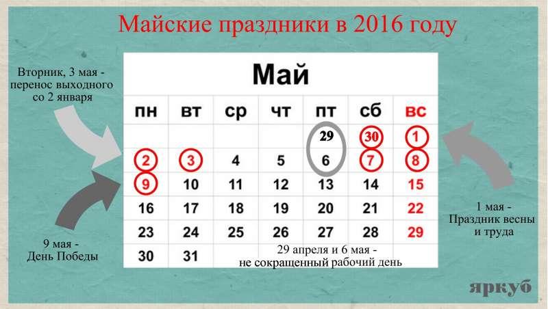 Отдых на майские праздники в этом году