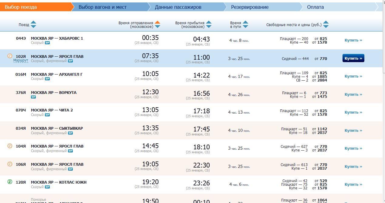 расписание электричек ростов ярославский декларация рекламируемом сайте